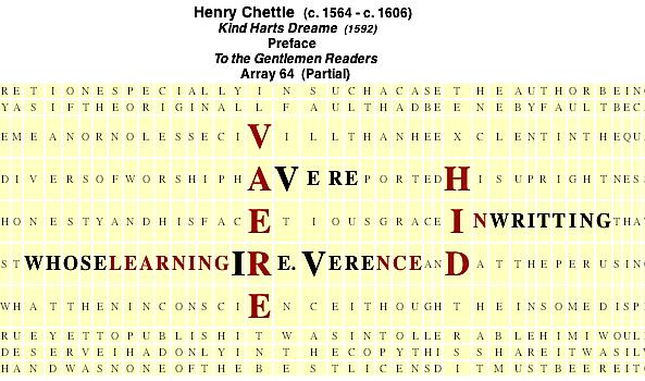 Chettle, Preface, VAERE, E. Vere, HID
