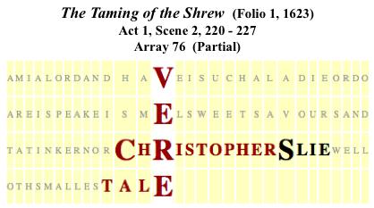 Taming, Shrew, 1.2., Vere, Christopher Slie tale.
